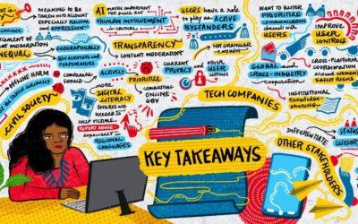 Rodno zasnovano nasilje u digitalnom prostoru: međusektorska saradnja na globalnom nivou kao rješenje